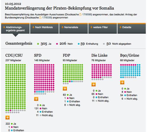 Atalanta_Abstimmung_2012