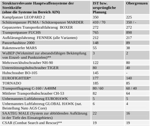 Grossgeraete-Liste1