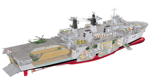 Graphics of assault ship HMS Bulwark