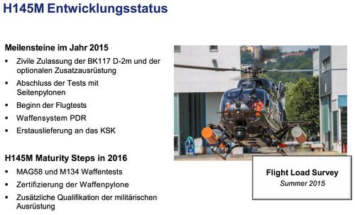 H145M_Entwicklungsstatus_Airbus
