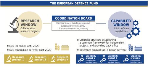 20161130_european_defence_fund_scrn